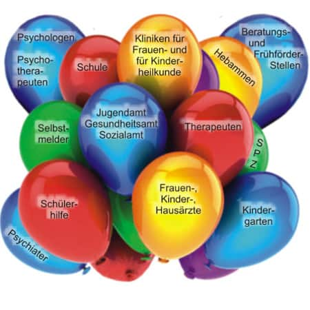 Partner der Praxis für Kinder- und Jugendpsychiatrie & -psychotherapie